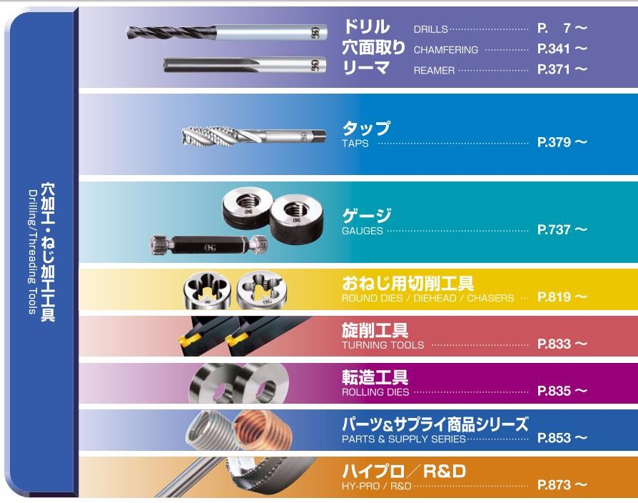 Japan OSG threading tool parallel pipe thread taps SPT H2 PS1/8-28 for General application
