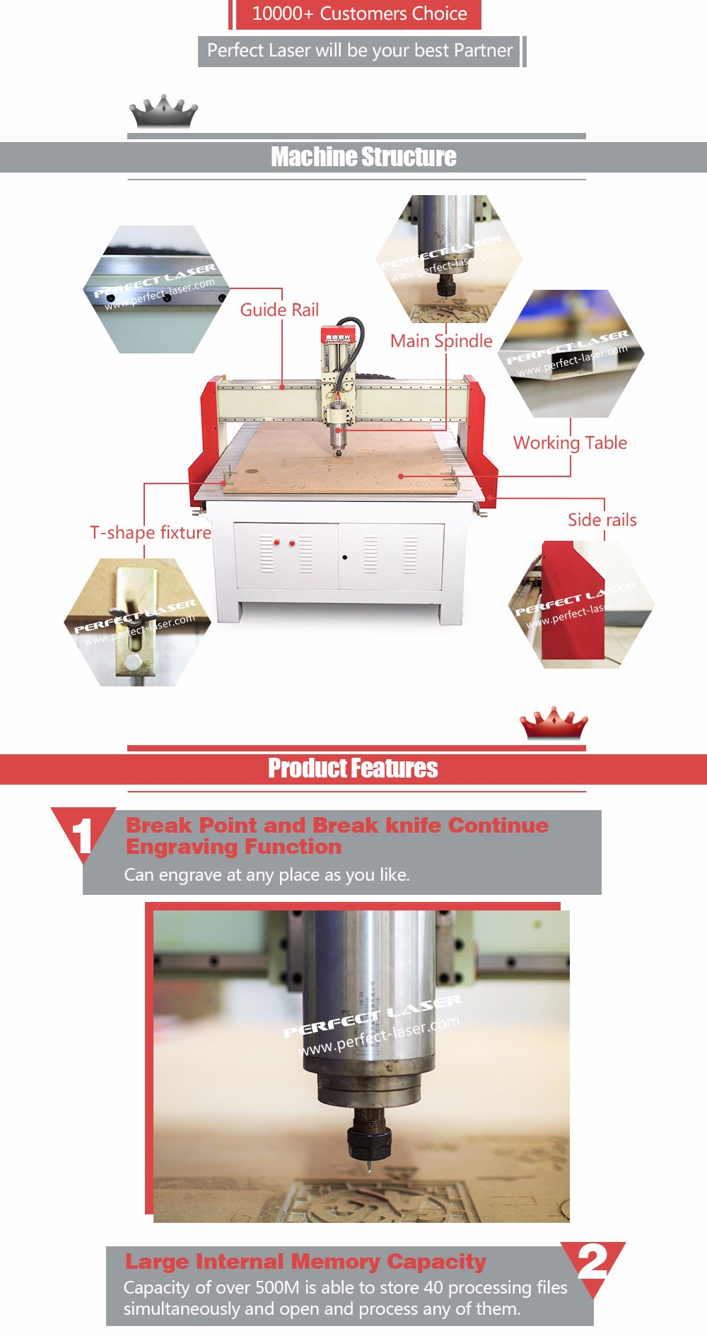 PEM-1325 CNC Router for Stone Marble Granite Tombstone/engraving cnc router for woodwork