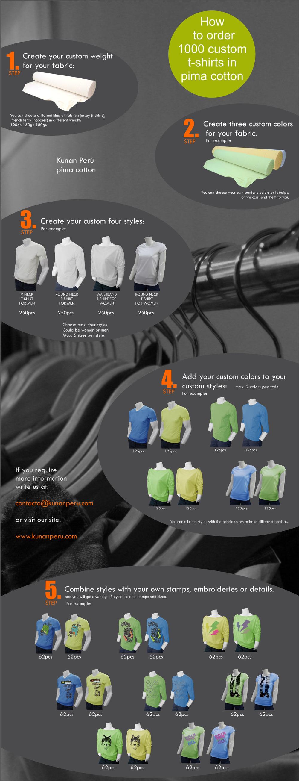 Design your own eco-friendly t-shirt - 100 Organic Eco Friendly Peru Pima Cotton 100 Certified Blank T Shirt