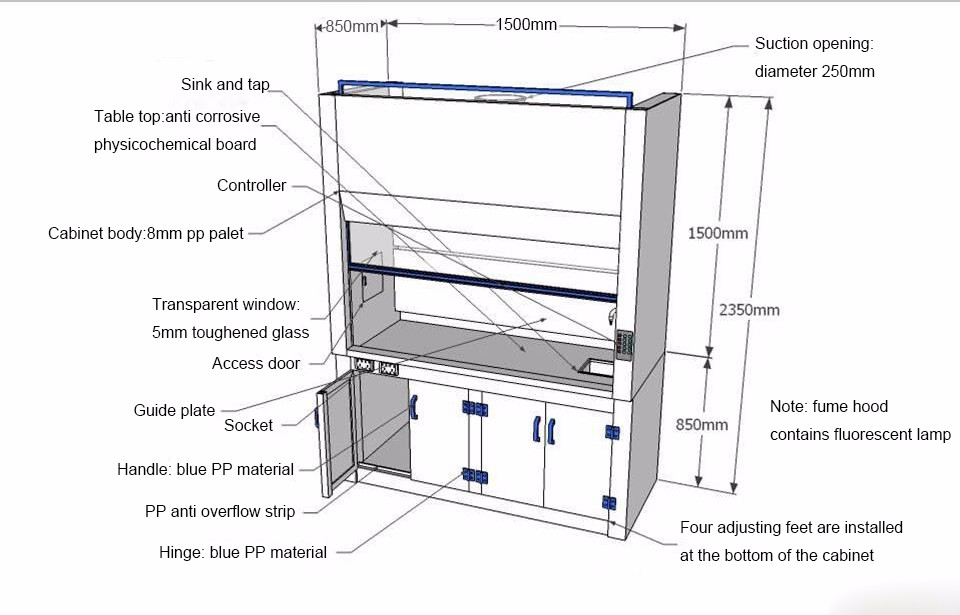 1500mm pp chemical fume hood chemical safety cabinet  view