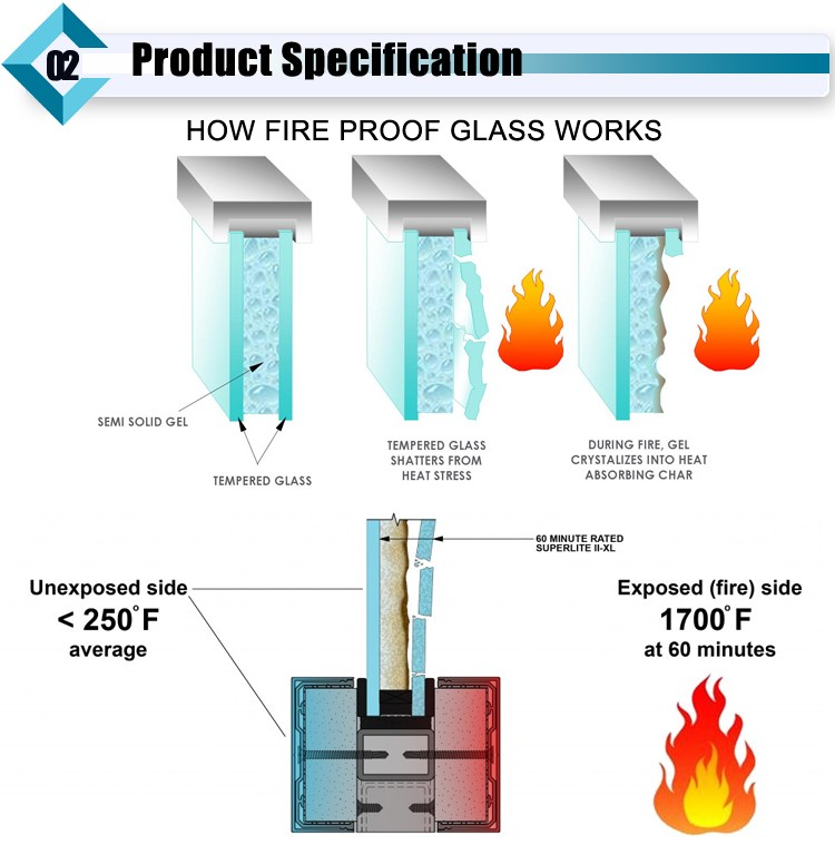 BS/EN certifications 2 hour fire rated glass door with competitive price