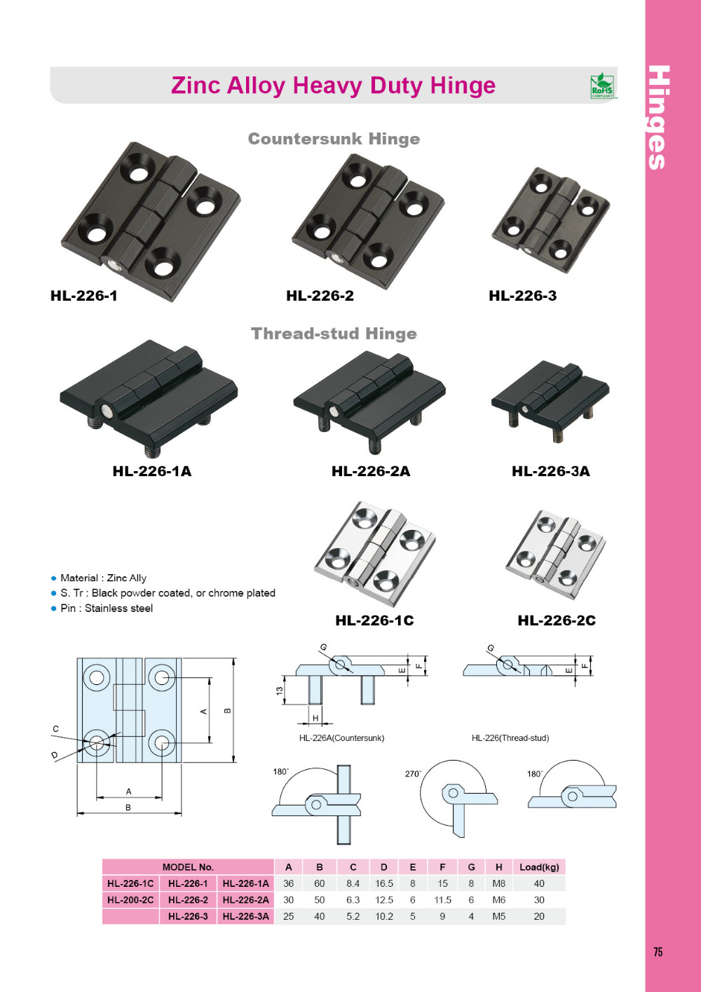 Lipson Made In Taiwan Industrial And Machinery Electrical