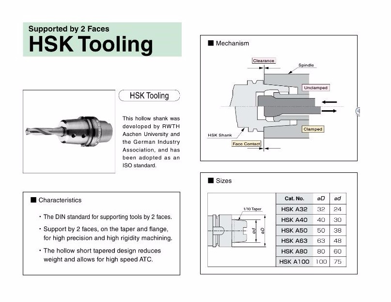 Hot-selling Sumitomo HSK tooling, milling cutters, modular tools and brazed tools also available, Made in Japan