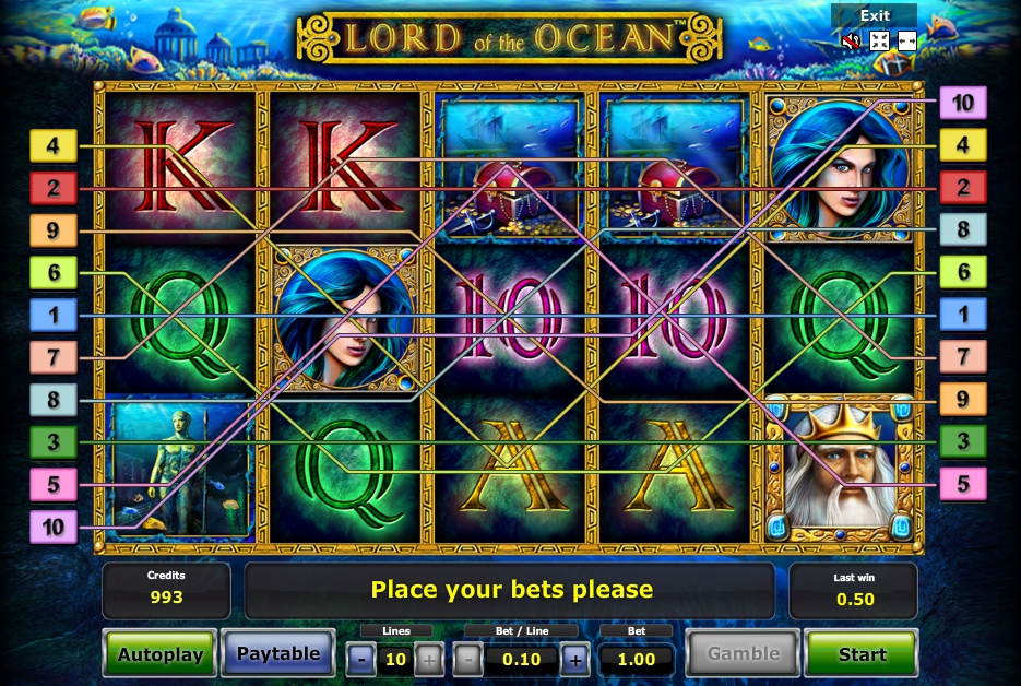 Slot games, roulette poker, development of your casino