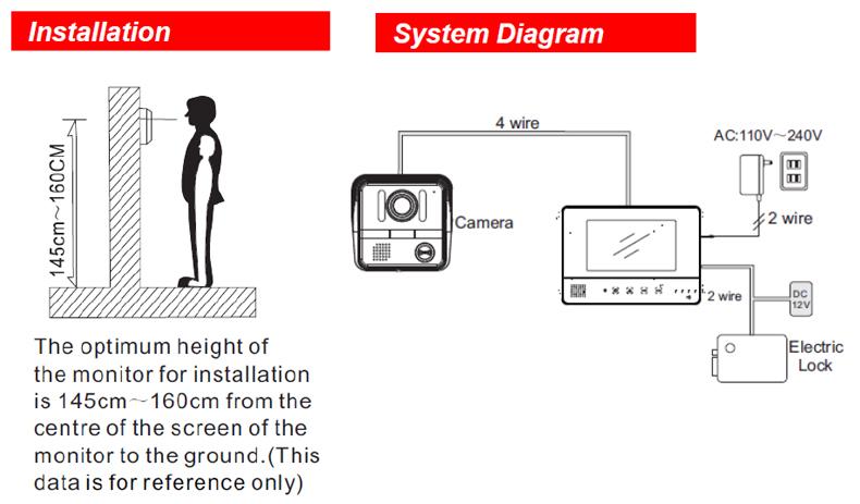 7 Lcd Honeywell Monitor Color Video Door Phone Doorbell Home