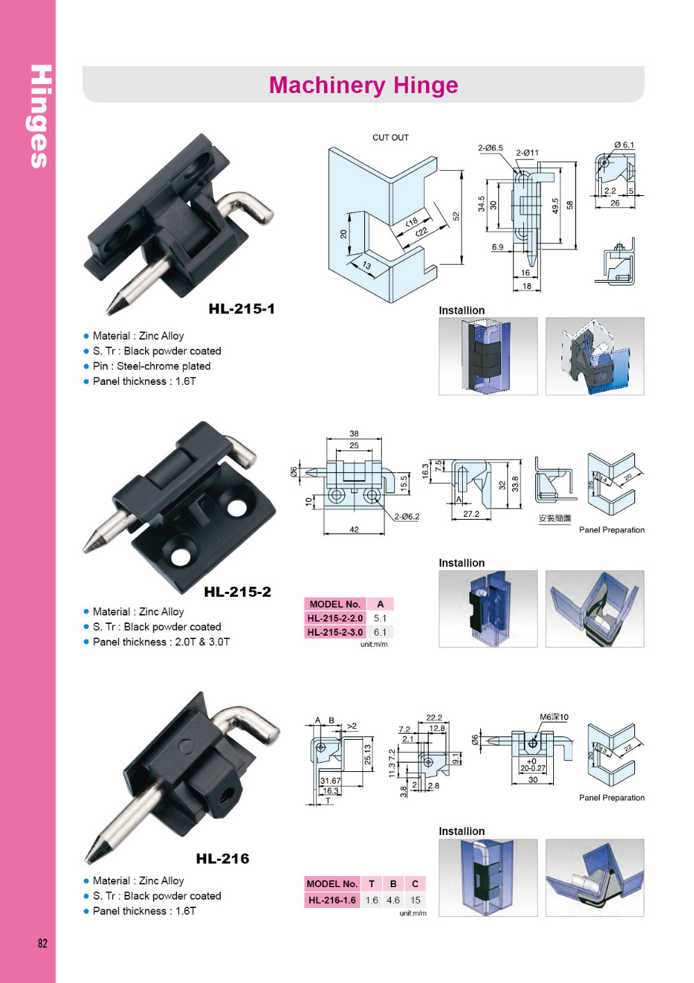 electrical panel screws  | alibaba.com