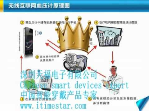 Online Buy Wholesale smart watch android from China smart watch android Wholesalers Directory