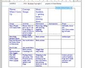 Preschool/Lower Primary School Lesson Plans
