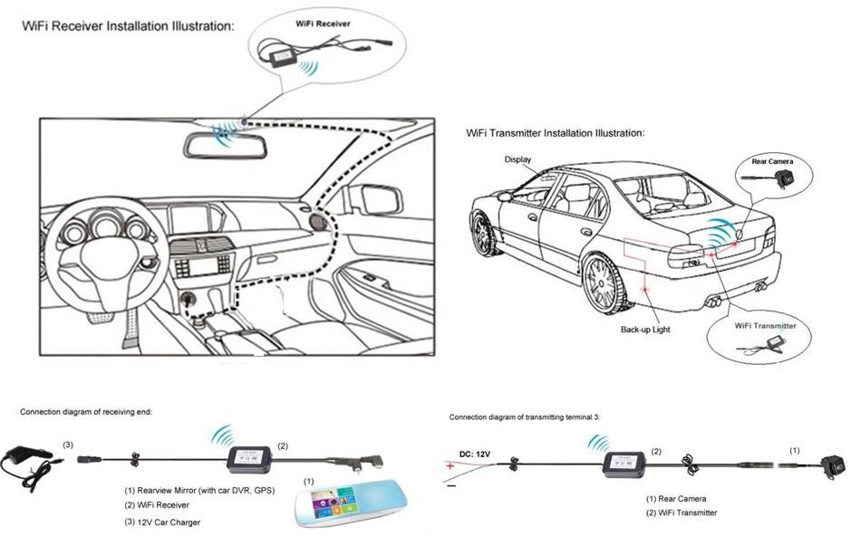Car Rear View Mirror Solar Camera Wireless Wifi Backup Camera Car ...