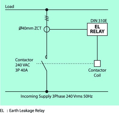 Din300 earth leakage earth fault protection relay buy protection din300 earth leakage earth fault protection relay asfbconference2016 Choice Image