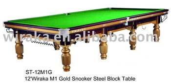 Imported Wiraka M1 Gold Steel Cushions Buy Snooker