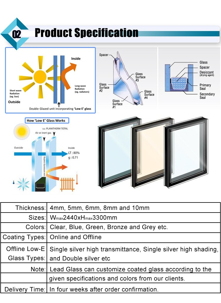 Igcc Insulated Window Glass Prices / Triple Glazing Insulated Glass Units /  Tempered Dgu Glass For Building Facade - Buy Low-e Insulated Window Glass