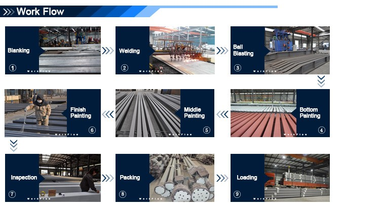 galvanization prefab warehouse steel structure construction company