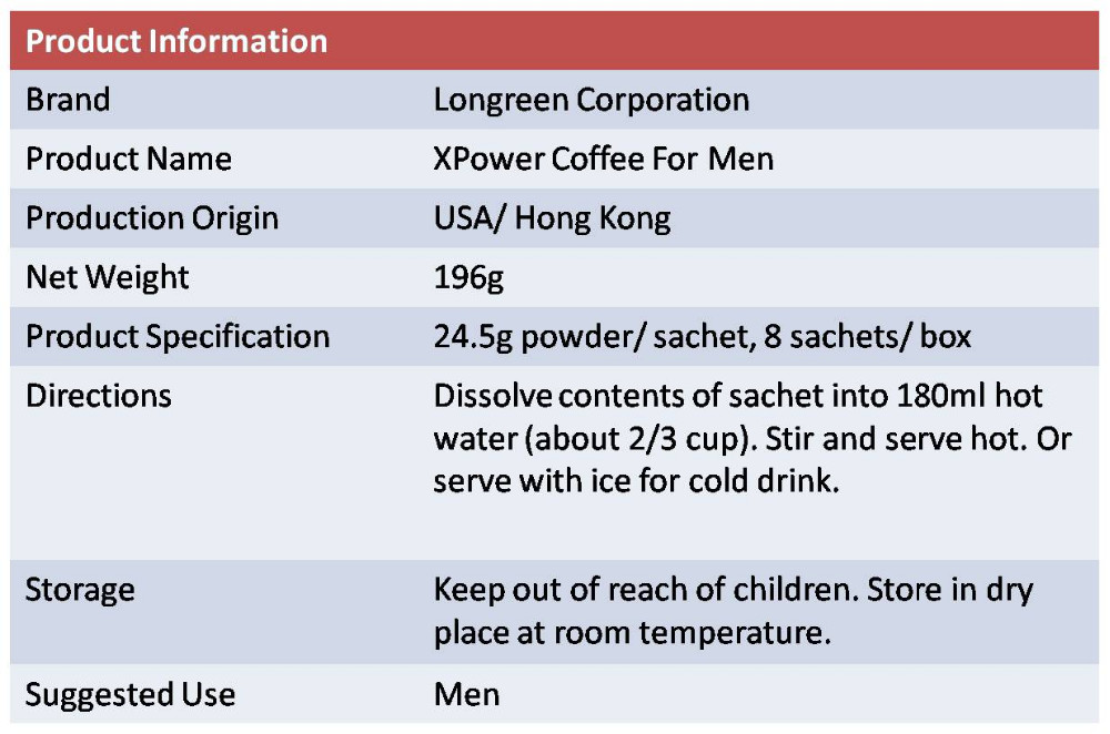 USA OEM 100% Natural Sex coffee for Men maca extract prostaep Tongkat ali coffee blend coffee powder