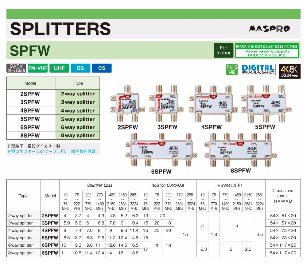 2 way 3224mhz 4k 8k splitter buy 2 way splitter product on alibaba com 2- way splitter 2 way 3224mhz 4k 8k splitter