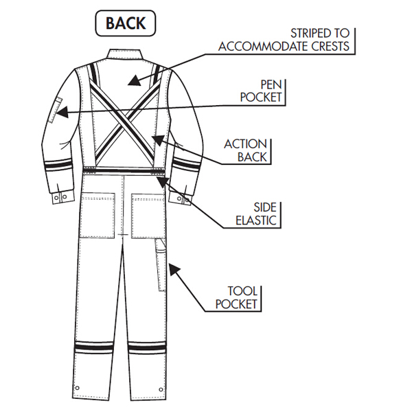 north america style ppe uniform nfpa standard fire flash protection NFPA 70E Arc Flash Table north america style ppe uniform nfpa standard fire flash protection uniforms