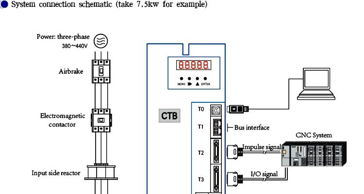 ctb bksc 1 5kw ac drive motor for cnc lathe