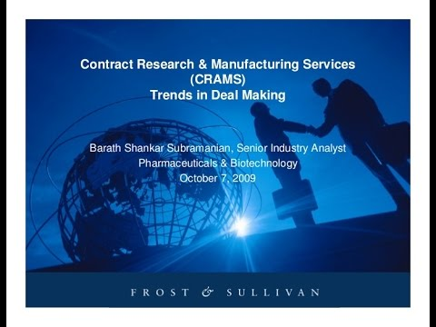 Contract Research and Manufacturing Services CRAMS) Trends in Deal Making