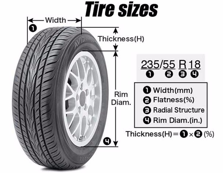 How To Buy Tires >> 800 65r32 Lr8000 Tractor Tyres Radial Agricultural Tires Buy 800 65r32 Tractor Tyres Agricultural Tires Product On Alibaba Com