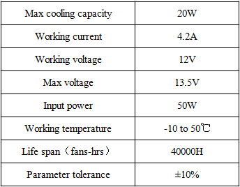 SD-020-12 Peltier effect cooling thermoelectric cooler for refrigeration