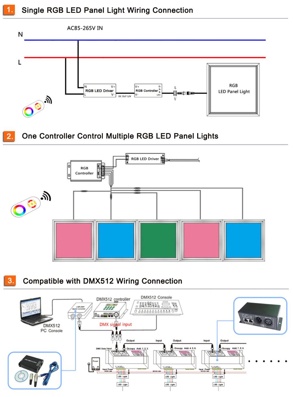 24v 12v Flexible 60x60 Dmx Recessed Multicolor Rgb Led Flat Panel Wiring Diagram Multiple Lights Light