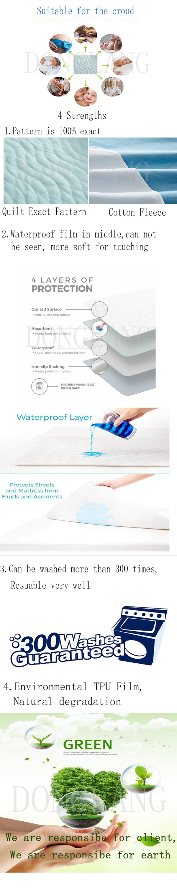 4 Layer Absorbent Reusable Adult Waterproof Washable Baby Underpad