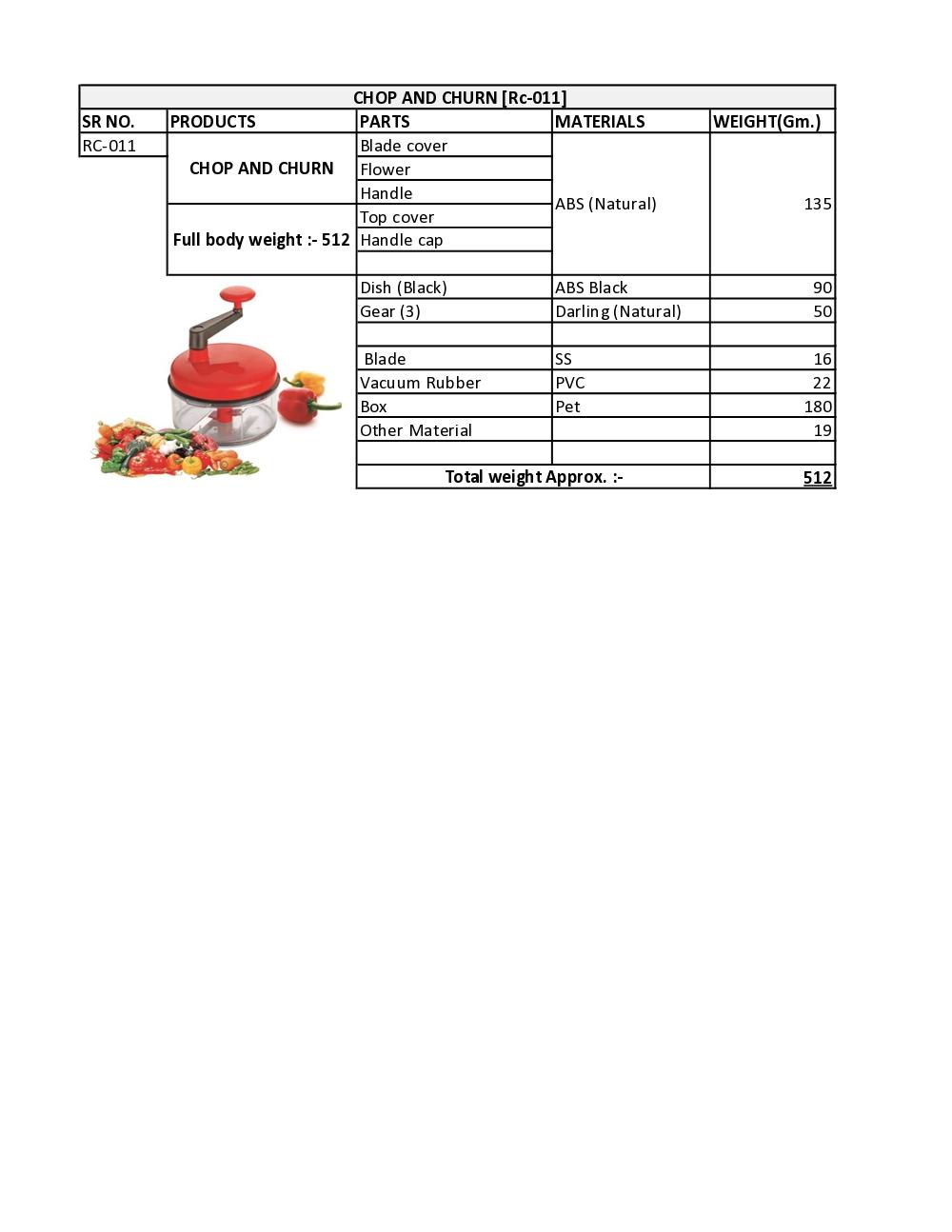 Names Of Kitchen Utensils Different Types Kitchen Utensils