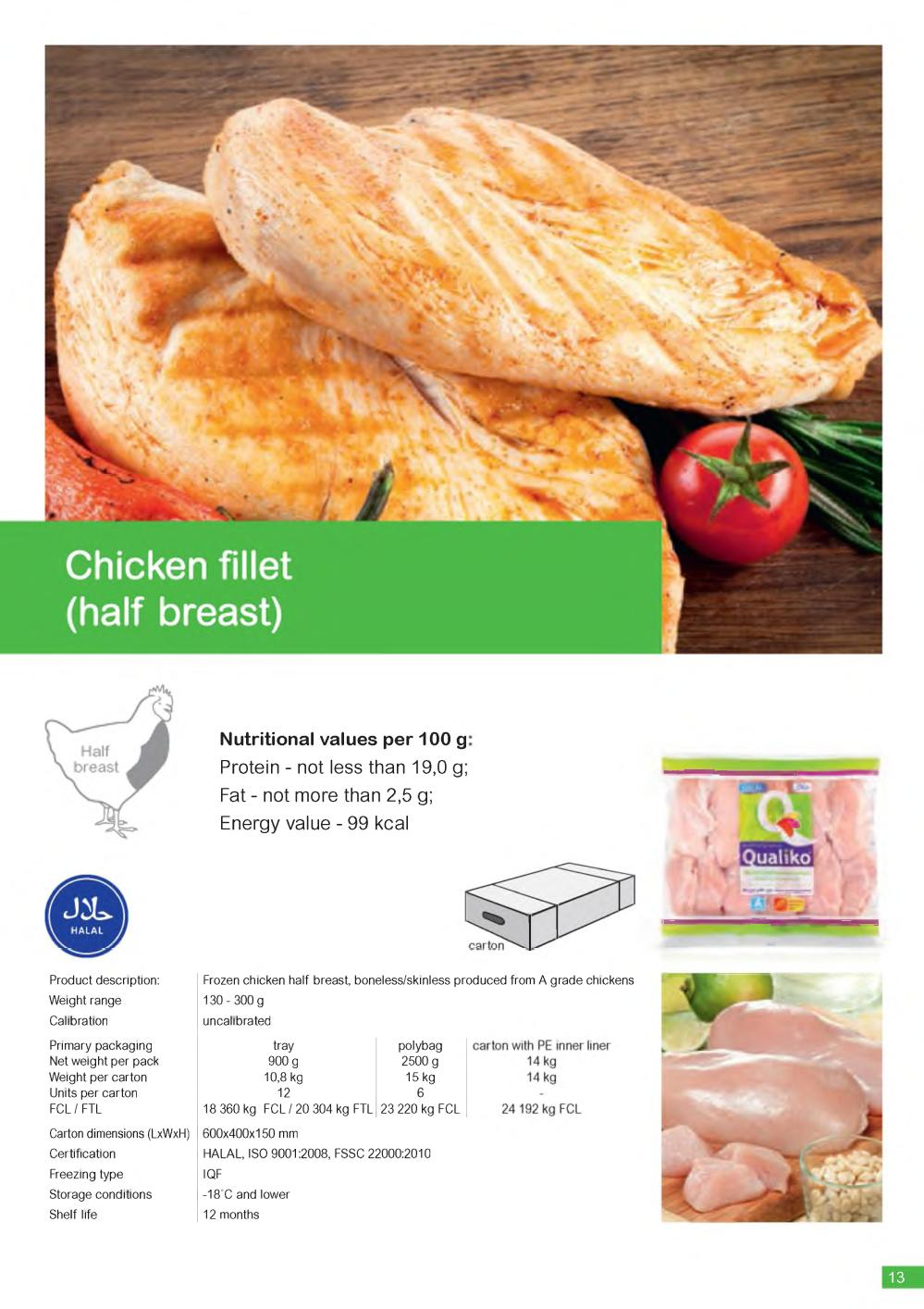 Chicken inner fillet recipes