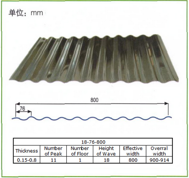 Ppgi Corrugated Sheet Roof Sheet In Lowest Price Export To