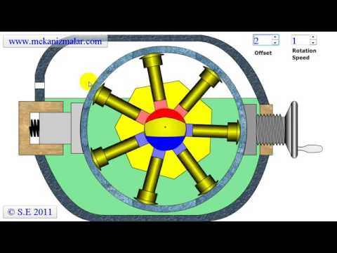 Centrifugal Pump. chemical Engineering