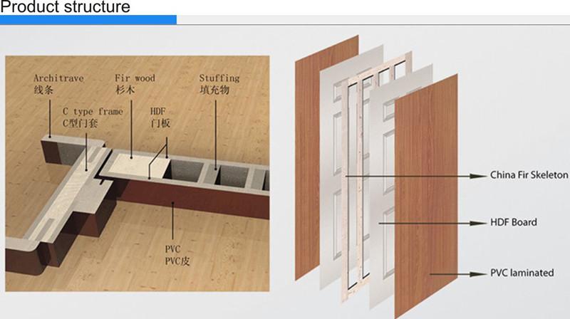 Wood Sliding Door Cabinet Wood Carving Door Kitchen Cabinet Painting Door Buy Wood Sliding Door Cabinet Wood Carving Door Kitchen Cabinet Painting
