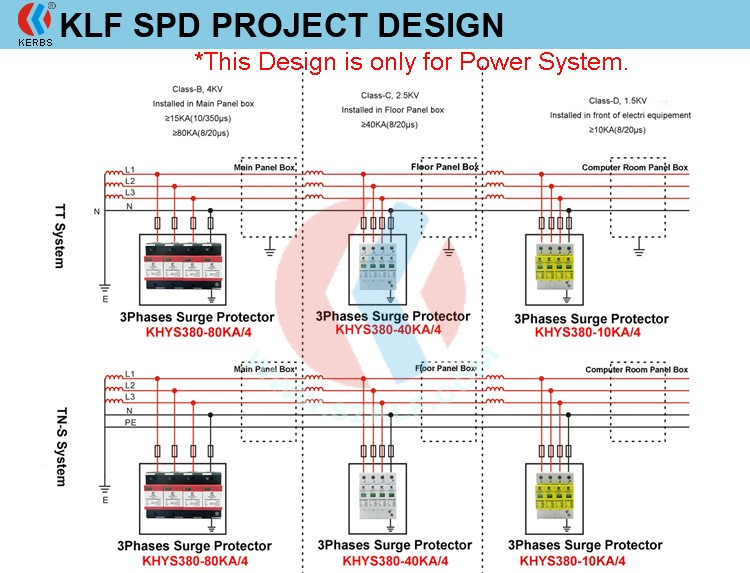 3 phase wiring diagram for surge protection 208 3 phase wiring rh parsplus co Wiring a Surge Protector Surge Protector Schematic Symbols