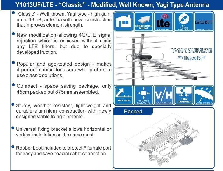 Y1013uf Lte Classic Modified Well Known Yagi Type Tv
