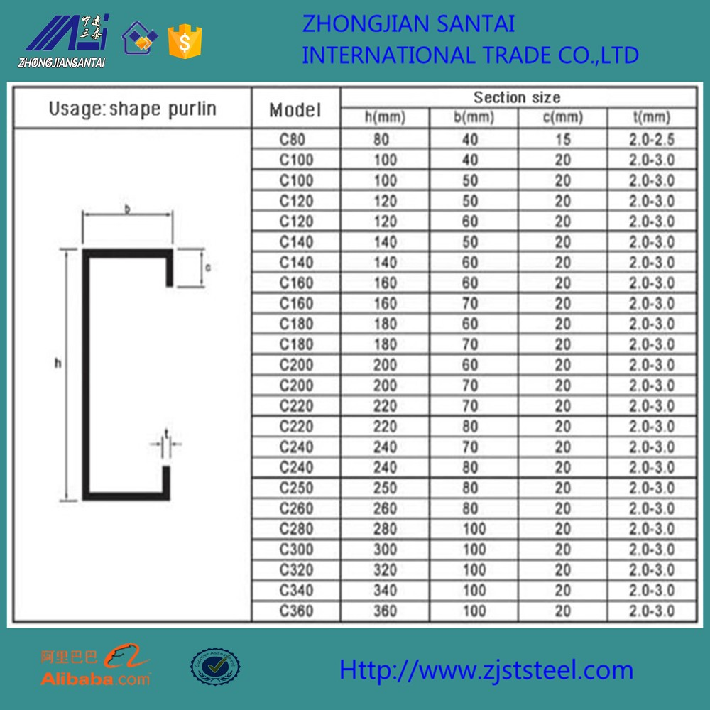 metal stud sizes standard