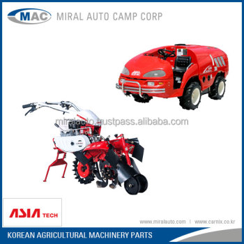 Agricultural Machinery Parts For Asia Tech Buy Agricultural