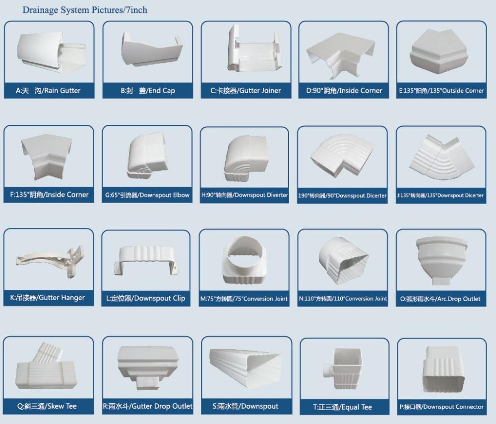 San Gobuild Distributors Market Profiles Type Pvc Rain