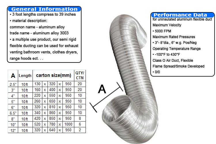 High Quality Insulated Flexible Aluminum Air Duct Spigot