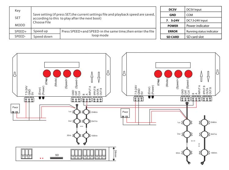 new arrival rgb led dmx 512 sd card led controller k