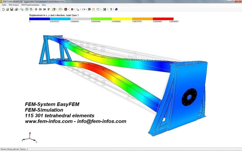 Finite element analysis fem fea buy finite element for Fem analyse