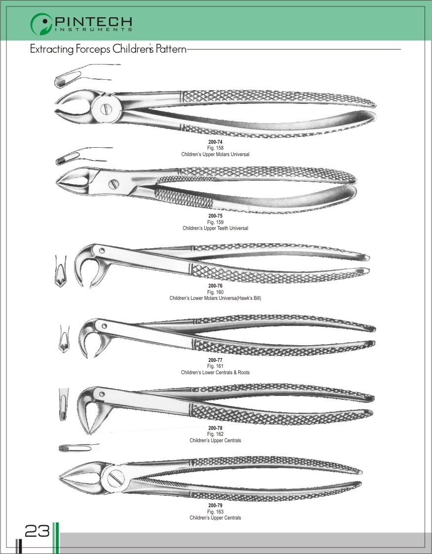 Dental Tooth Extraction Forceps Made In Pakistan 20066 - Buy ... for Forceps Types  55jwn