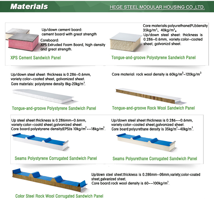 Energy Saving Foam Cement Board Cost Saving Building Wall
