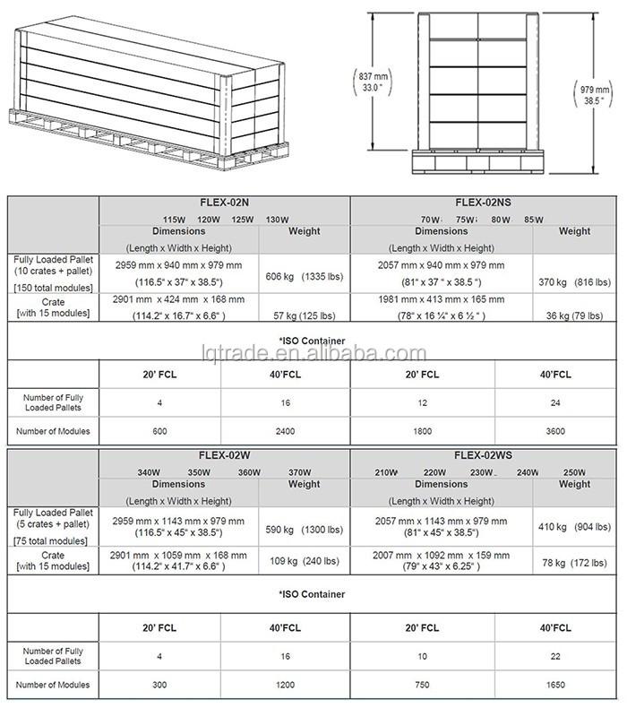 Cigs Module 370mm Width 120w Flexible Solar Module Buy