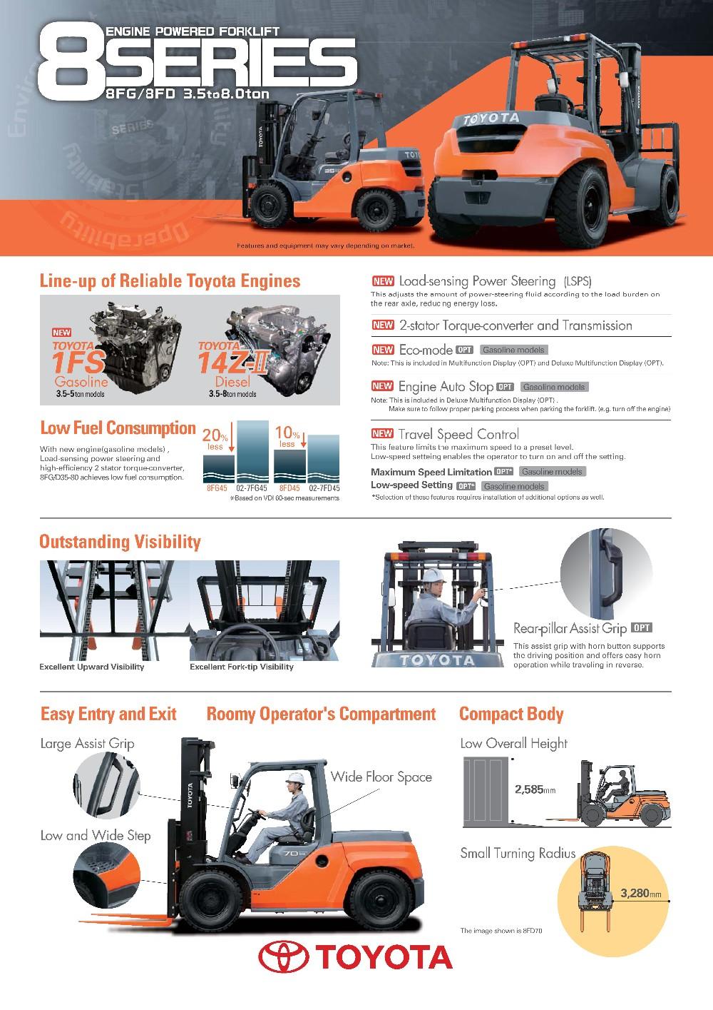 Toyota Internal Combustion Engine Forklift Truck Model 50