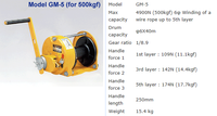 Durable Ratchet Type Manual Wire Rope Pulling Machine Winch Made ...
