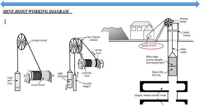 Mining Hoist Diagram Diagram Auto Parts Catalog And Diagram
