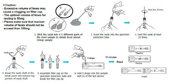 H Pylori Ag Rapid Test Kit Buy Rapid Test Product On