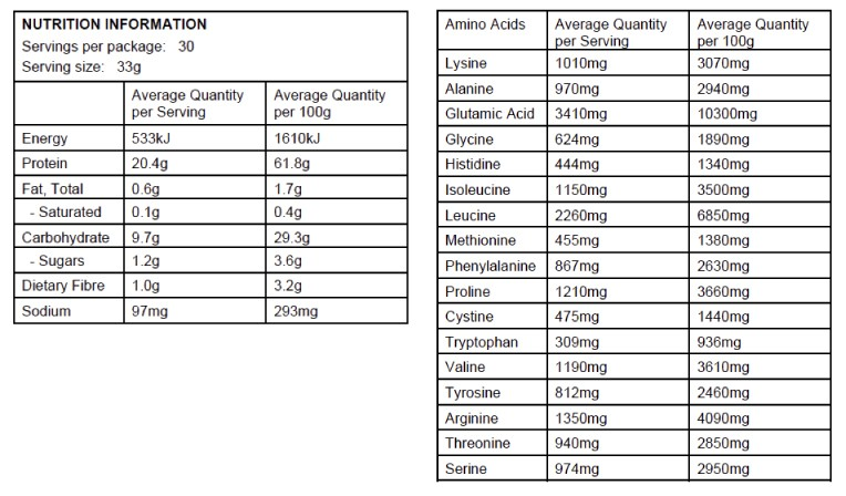 Australia Wholesale Best Selling High in Nutrition Bodybuilding Protein Supplement
