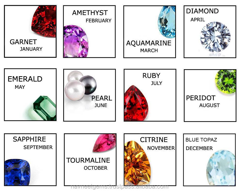 Cabochons And Faceted Birthstones Peridot Buy August