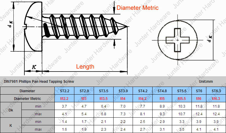 Pan Head Phillips Self Tapping Screw Dimensions