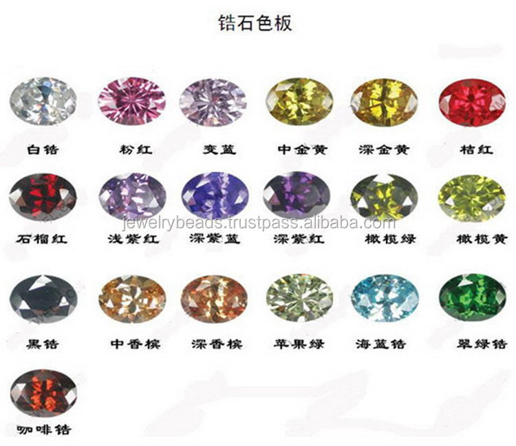 Amazing Gems With Names Ideas - Jewelry Collection Ideas - morarti.com